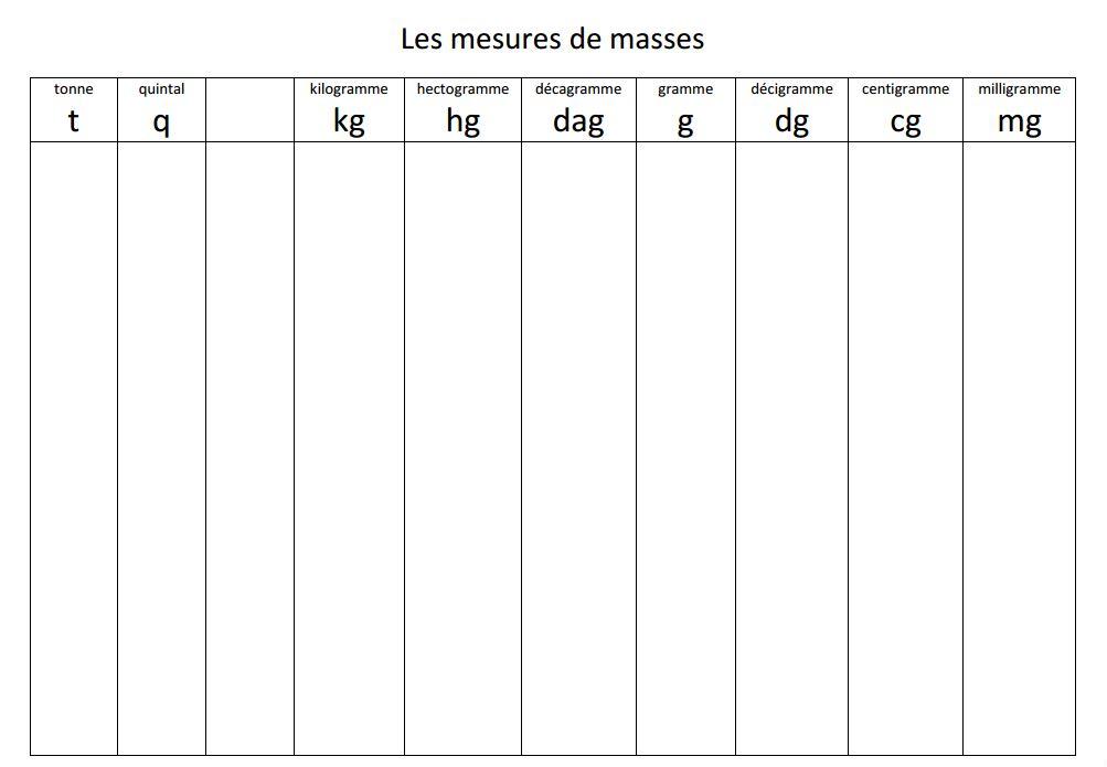 2 Outils Mathematiques Mon Cart Ble Numerique